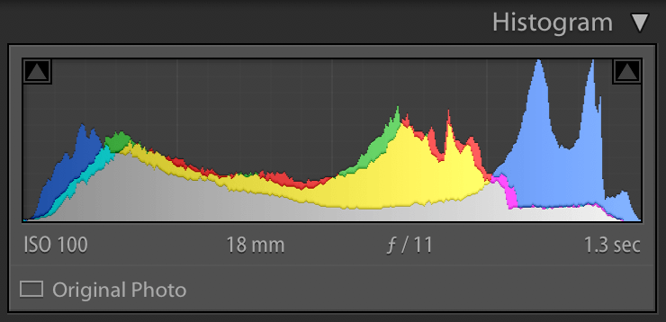 Histogram of image using full tonal range